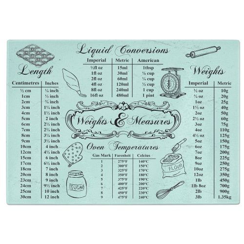 Weights & Measures Tempered Glass Chopping Board